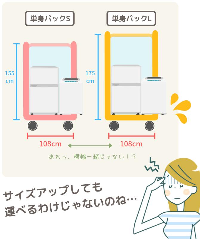 単身パックSに冷蔵庫と洗濯機が入らなかったときは単身パックLにも入らない