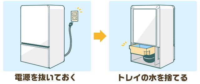 冷蔵庫の水抜き手順のイラスト