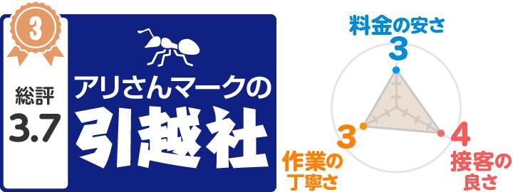 【3位】アリさんマークの引越社