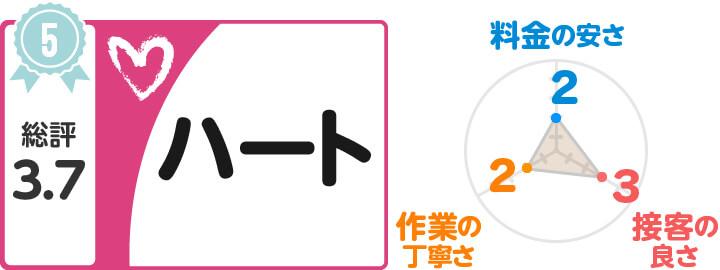 【5位】ハート引越センター