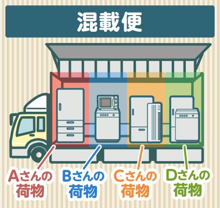 冷蔵庫や洗濯機だけの引越しに混載便が使われることも